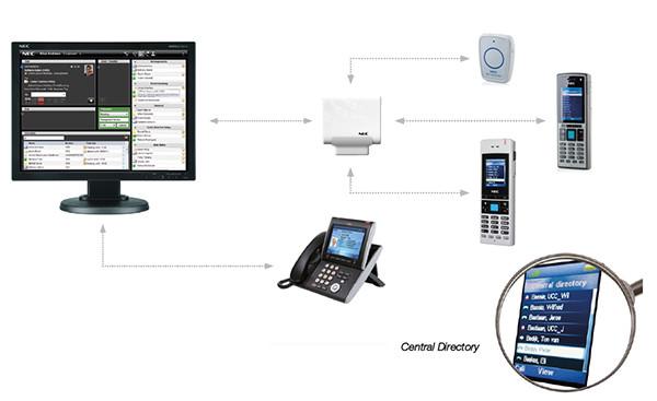 IP-dect-overview