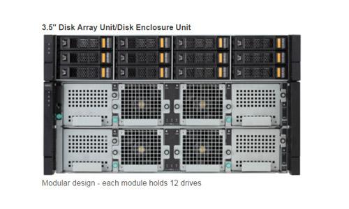 NEC-Storage_MSeries-M510_Front